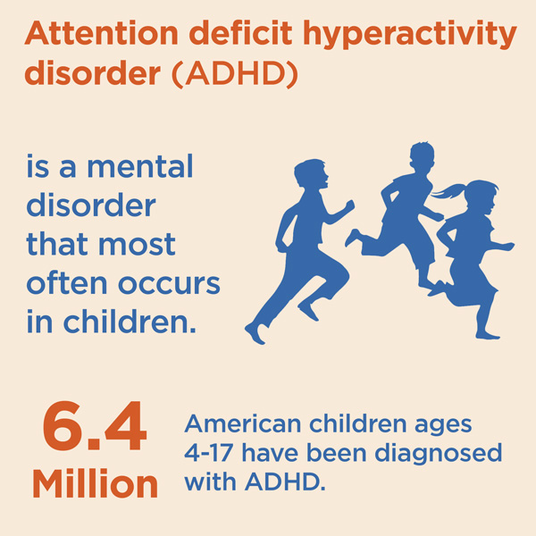 attention deficit hyperactivity disorder adhd If so, your child may have attention deficit hyperactivity disorder (adhd) nearly everyone shows some of these behaviors at times, but adhd lasts more than 6 months and causes problems in school, at home and in social situations.